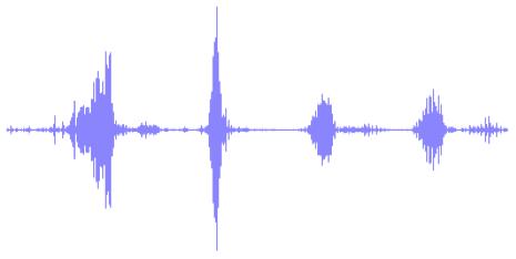gigglewaveform